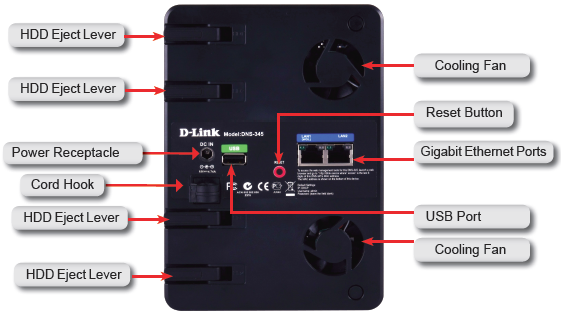 D-Link DNS-345 Sharecenter Quattro – Ein neues 4-Bay-NAS