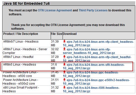 Installation von Java auf dem NAS unter fun_plug
